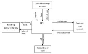 MobileBanking_architecture